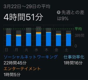 iOS_Time_20200322-0329