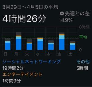 iOS_Time_20200329-0405