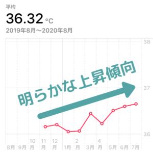20200731_体温変化